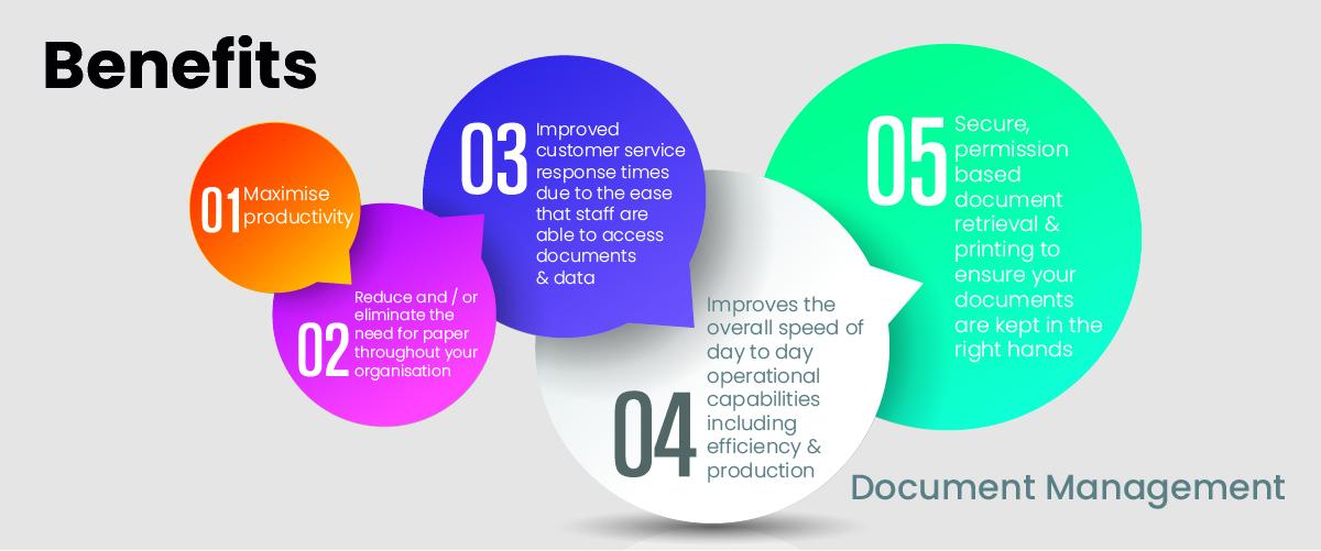 Document-Management-Benefits-Graphic_1200x500 (1)