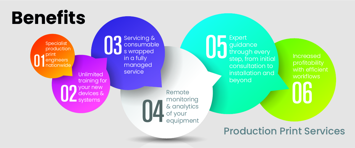 Production-Print-Benefits-Graphic_1200x500 (1)